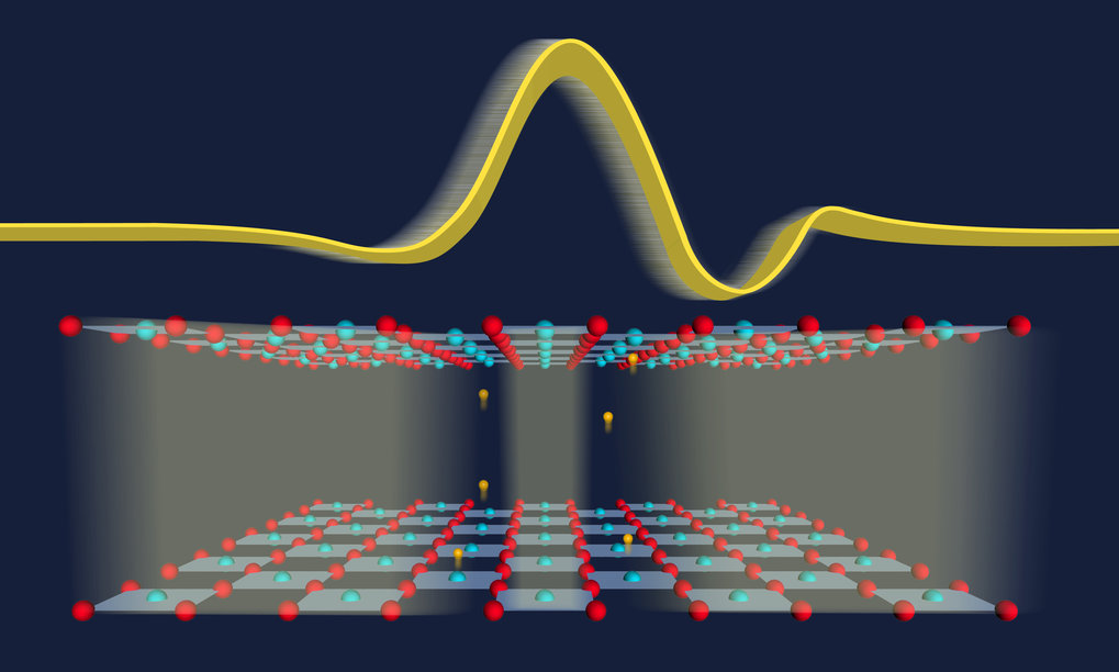 Probing optically silent superfluid stripes in cuprates S. Rajasekaran et. al., Science, 369, 6375, 575-579 (2018)         Read more ...
