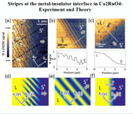 Strain, lattice distortions and the metal-insulator transition in correlated electron materials
