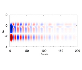 Nonequilibrium dynamics of strongly coupled phonon-mediated superconductors